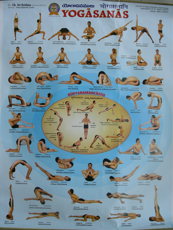 42 Best 84 Classic Yoga Asanas Pdf Yoga Breathing Techniques Yoga Breathing Yoga Postures