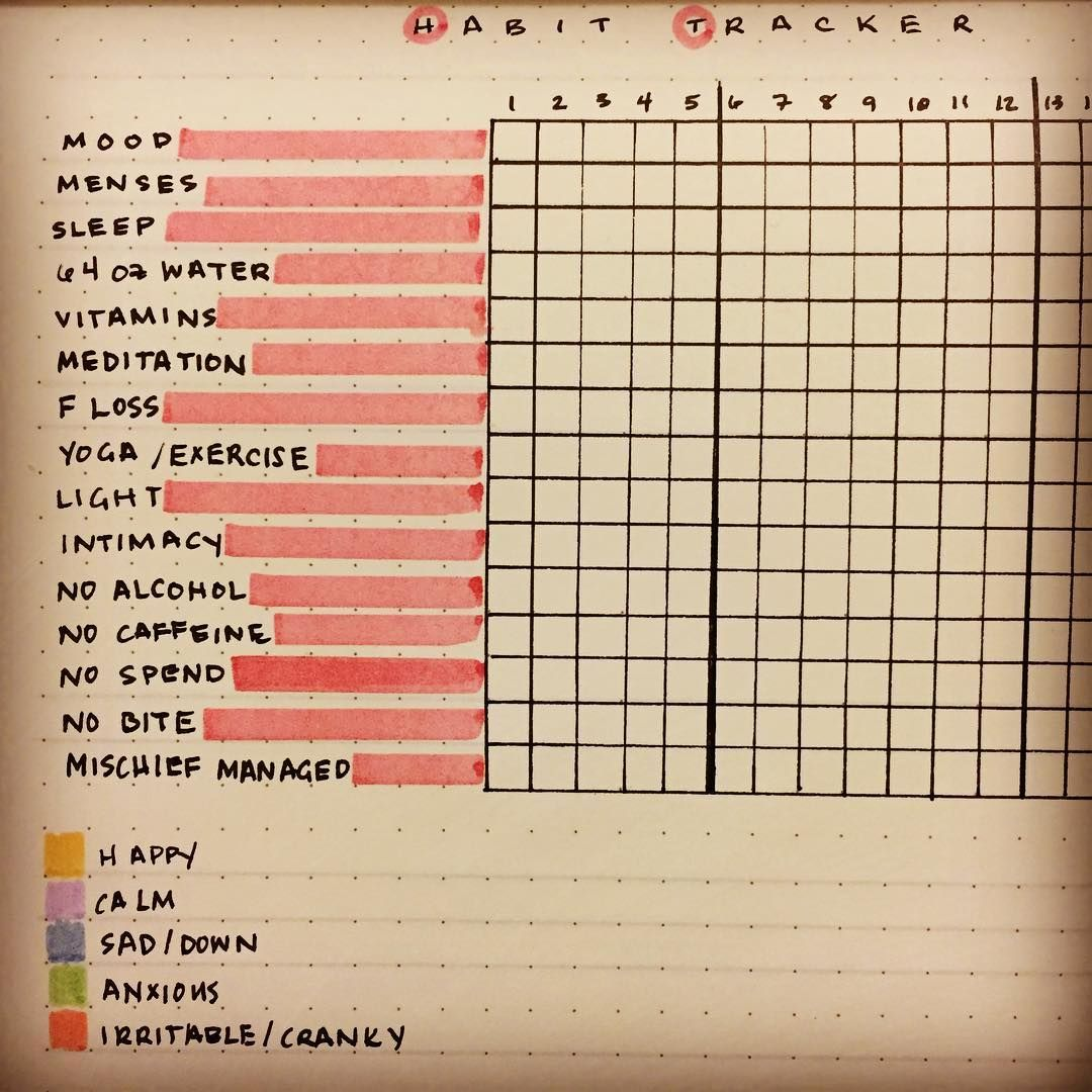 Transformative image with regard to mood tracker bullet journal printable