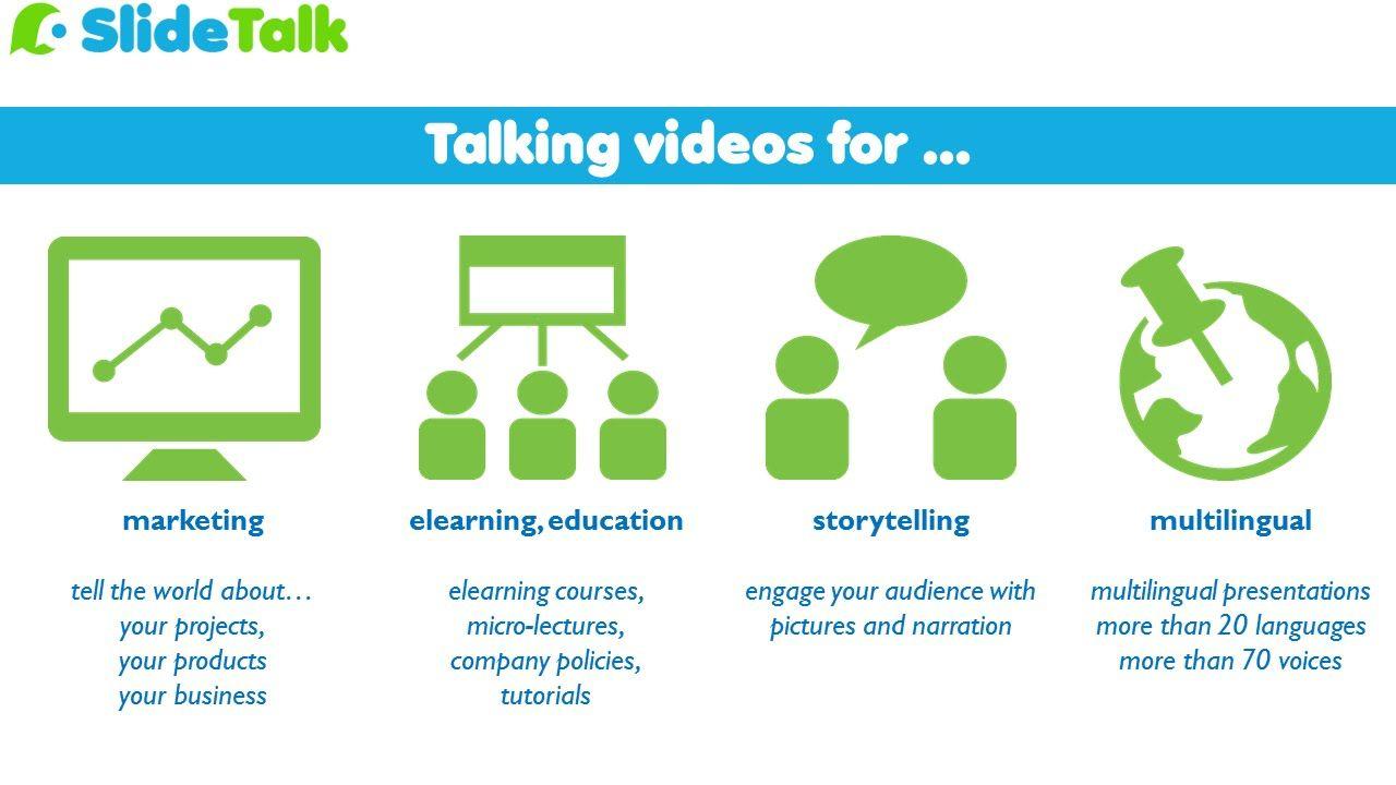 Slidetalk presentation business tutorial presentation