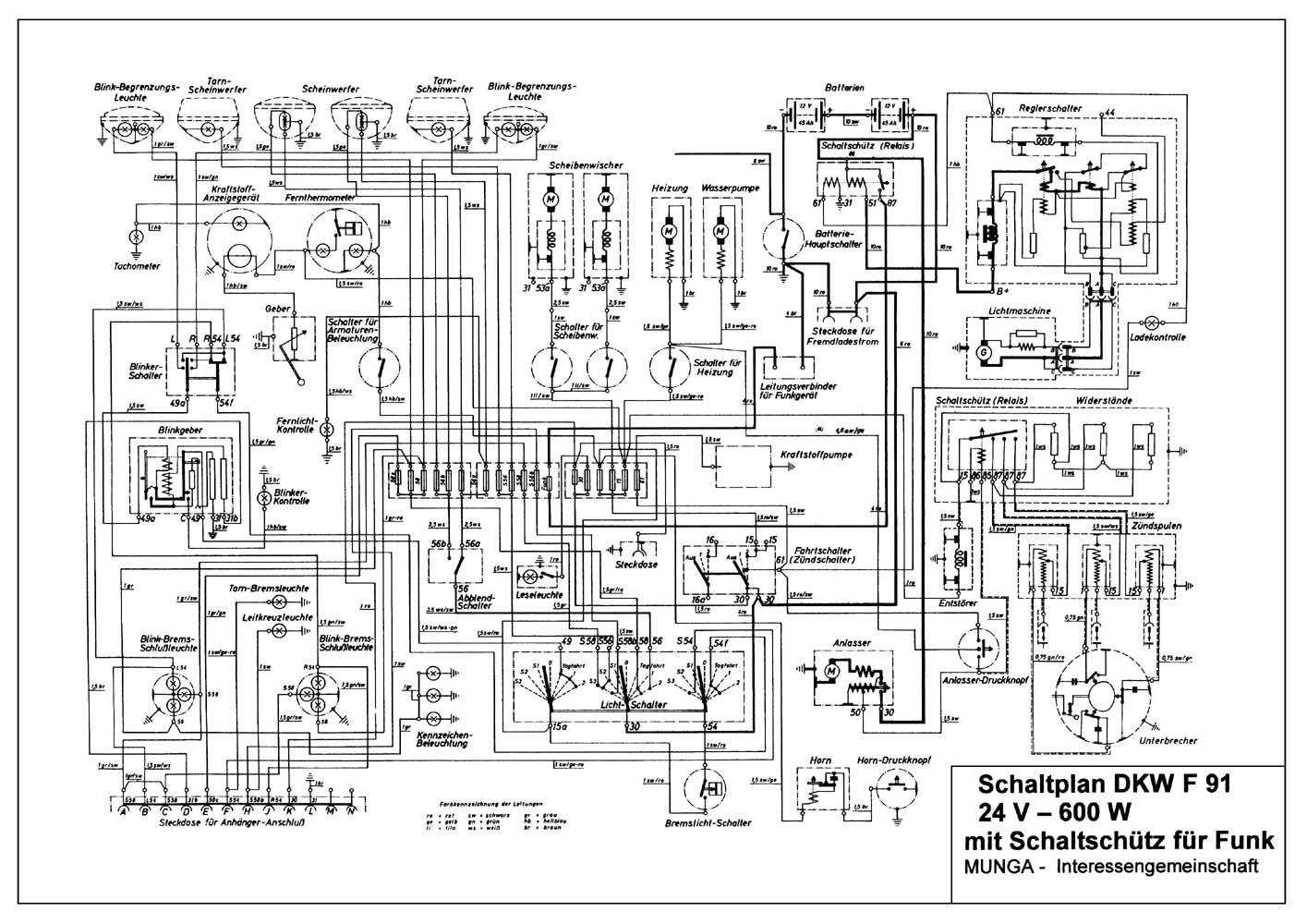 Wie Man Haupt Plan Macht - linearsystem.co - Home Design Ideen und ...