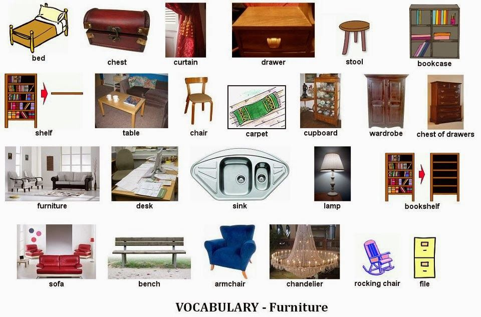 Living Room Furniture Names In English Gopelling Net Vocabulario