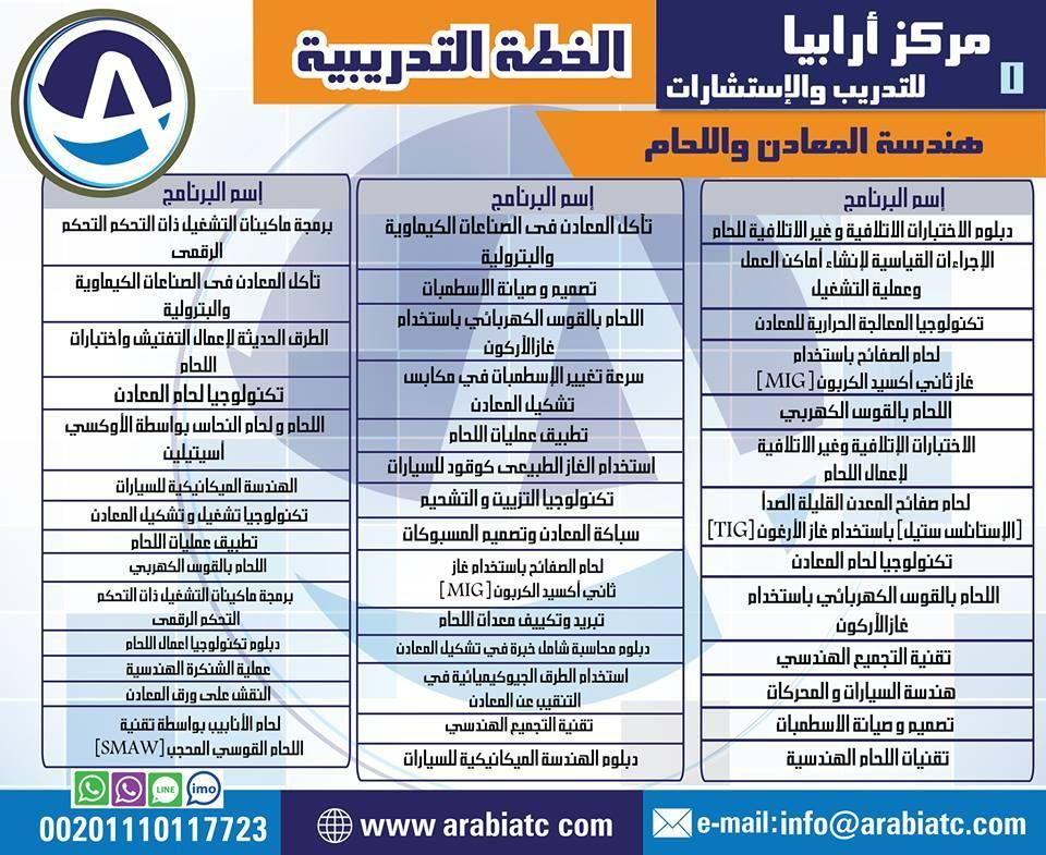 Pin By Arabia Tcc On Metal Engineering And Welding Engineering Pul