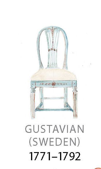 Sitting through history: Chair designs through the ages reflect ...