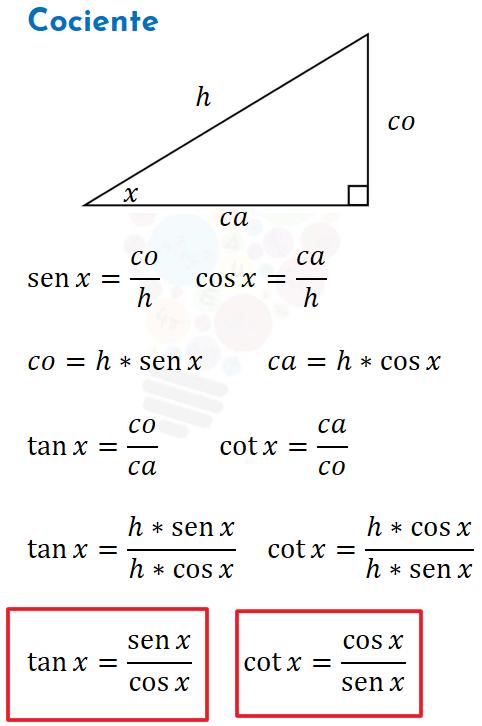 Identidades Del Cociente Identidades Trigonometricas Blog De Matematicas Cursos De Matematicas