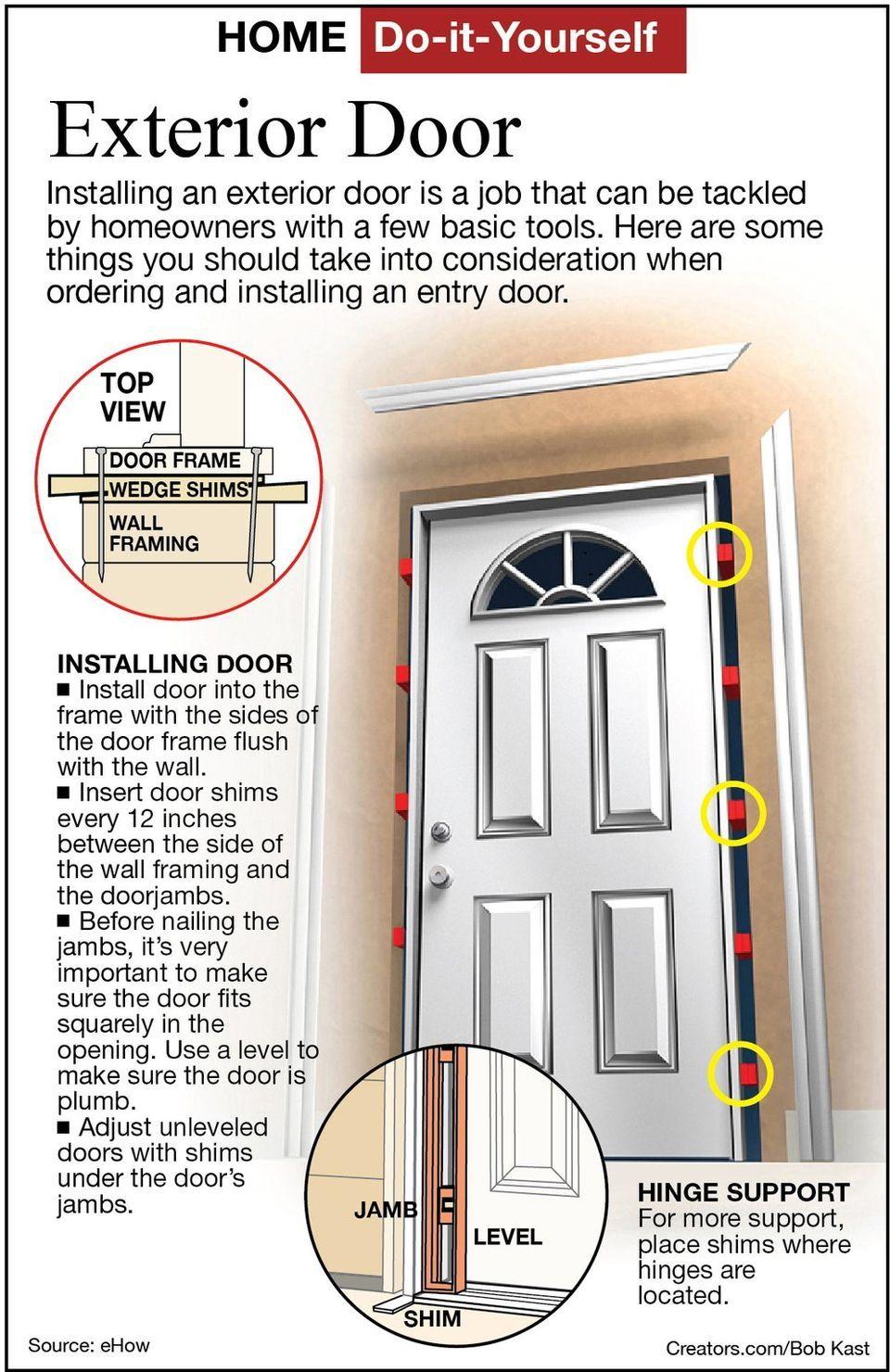 How To Fix A Door>>>http: