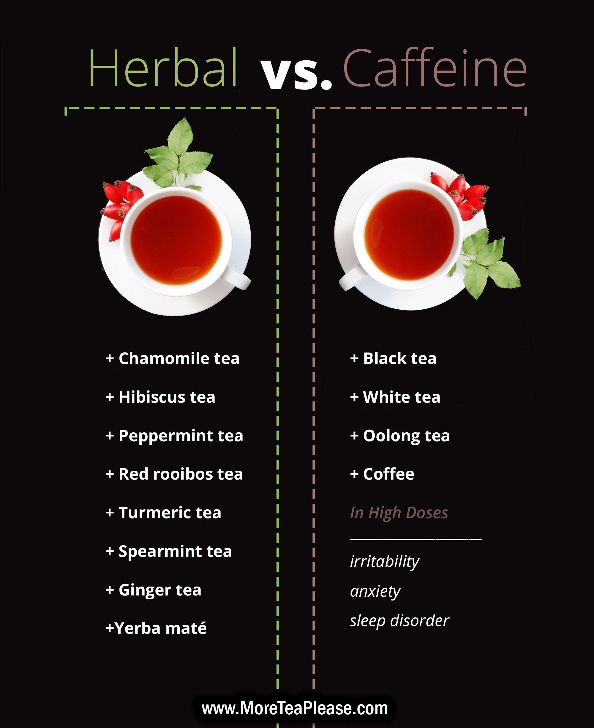 Herbal Tea Vs Caffeinated Tea Herbal Teas Recipes Herbal Tea Benefits Peppermint Tea Benefits