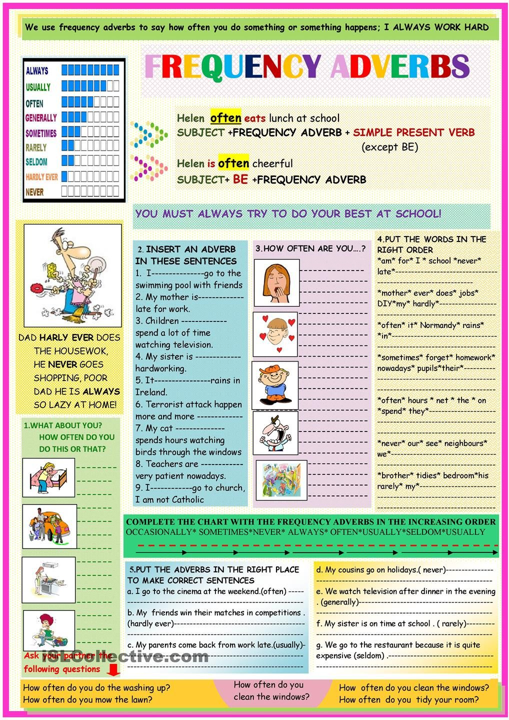 Frequency adverbs | Worksheet | Pinterest | Adverbs, English and ...