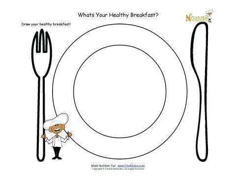 Draw Your Healthy Breakfast On Your Plate Activity | Teaching ...