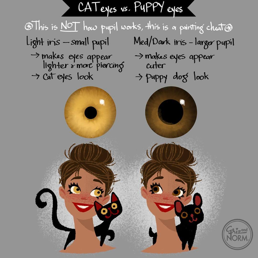 Pin by Hailey Loff on Art tutorials | Pinterest | Eye, Drawings and ...