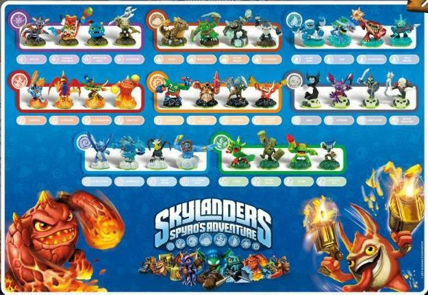 Gaming News Reviews And Guides Digital Trends Skylanders Spyro Skylanders Skylanders Party