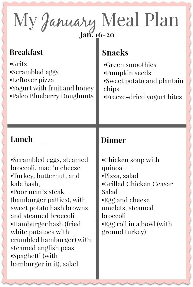 Clean Eating Menu Plan For Four  Clean Eating Meals Frugal And