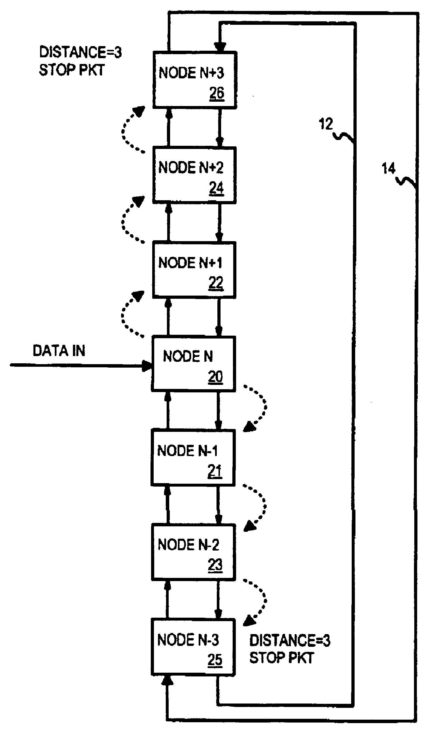 Dual Loop Bus Based Network Switch