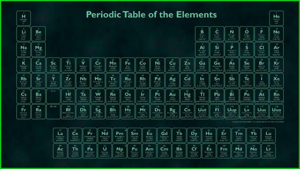 periodic table wallpaper periodic table wallpaper chemistry rh pinterest com periodic table wallpaper hd periodic table wallpaper 4k