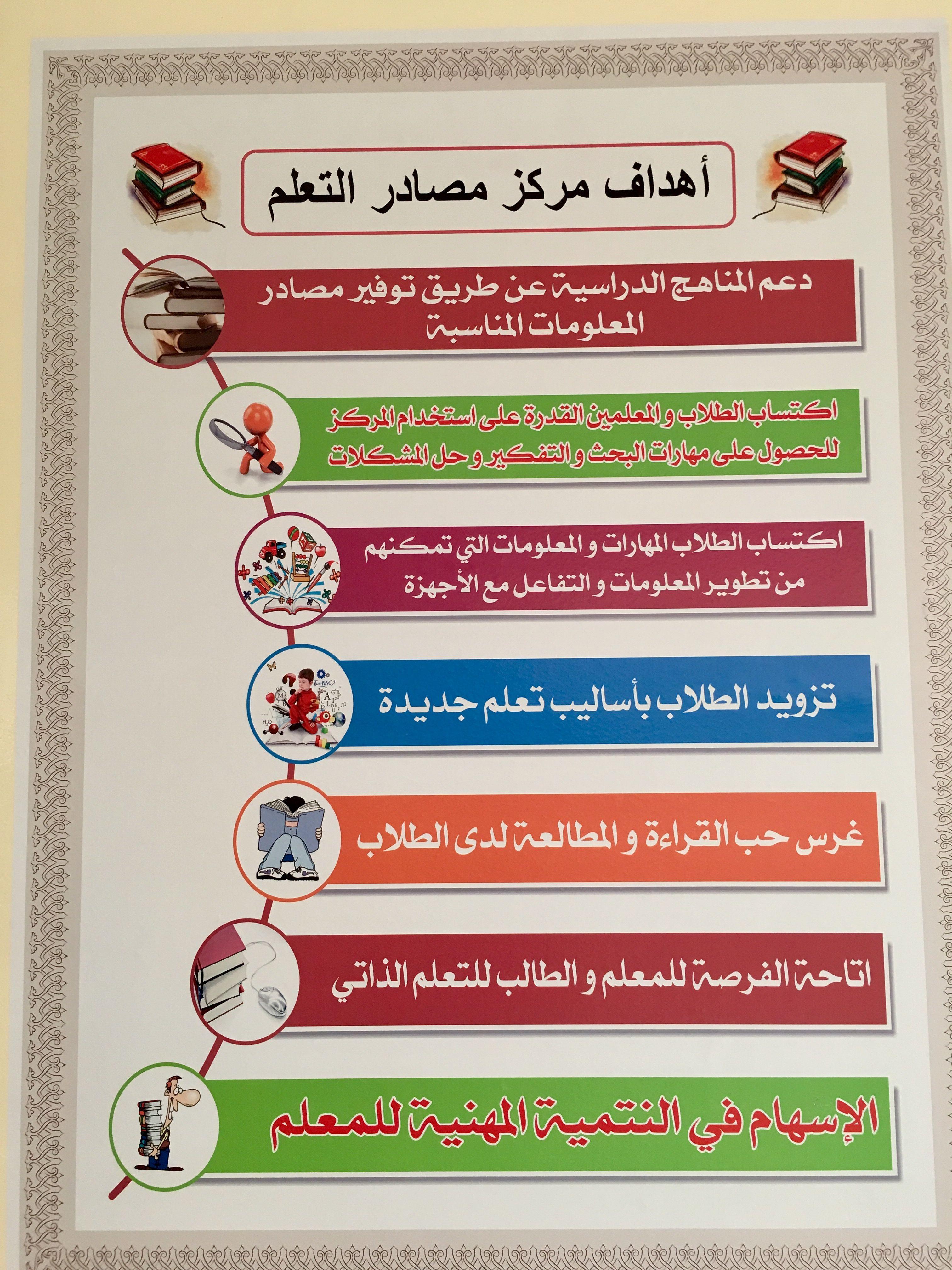 مركز مصادر التعلم بمدرسة الإمام محمد بن سليمان المفرجي Library Activities School Lessons Math Lessons