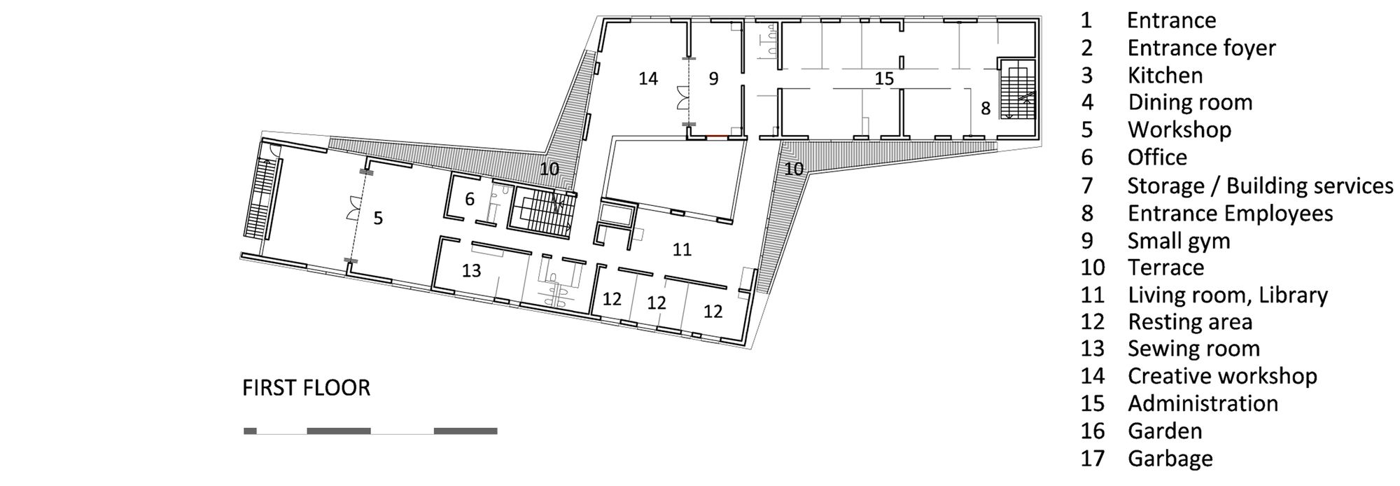 Occupational Activity Center INCE Mengeš / Jereb in Budja arhitekti