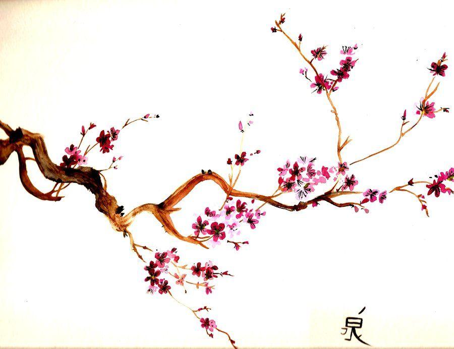 Cherry Blossoms Cherry Blossom Painting Cherry Blossom Art Blossom Tree Tattoo