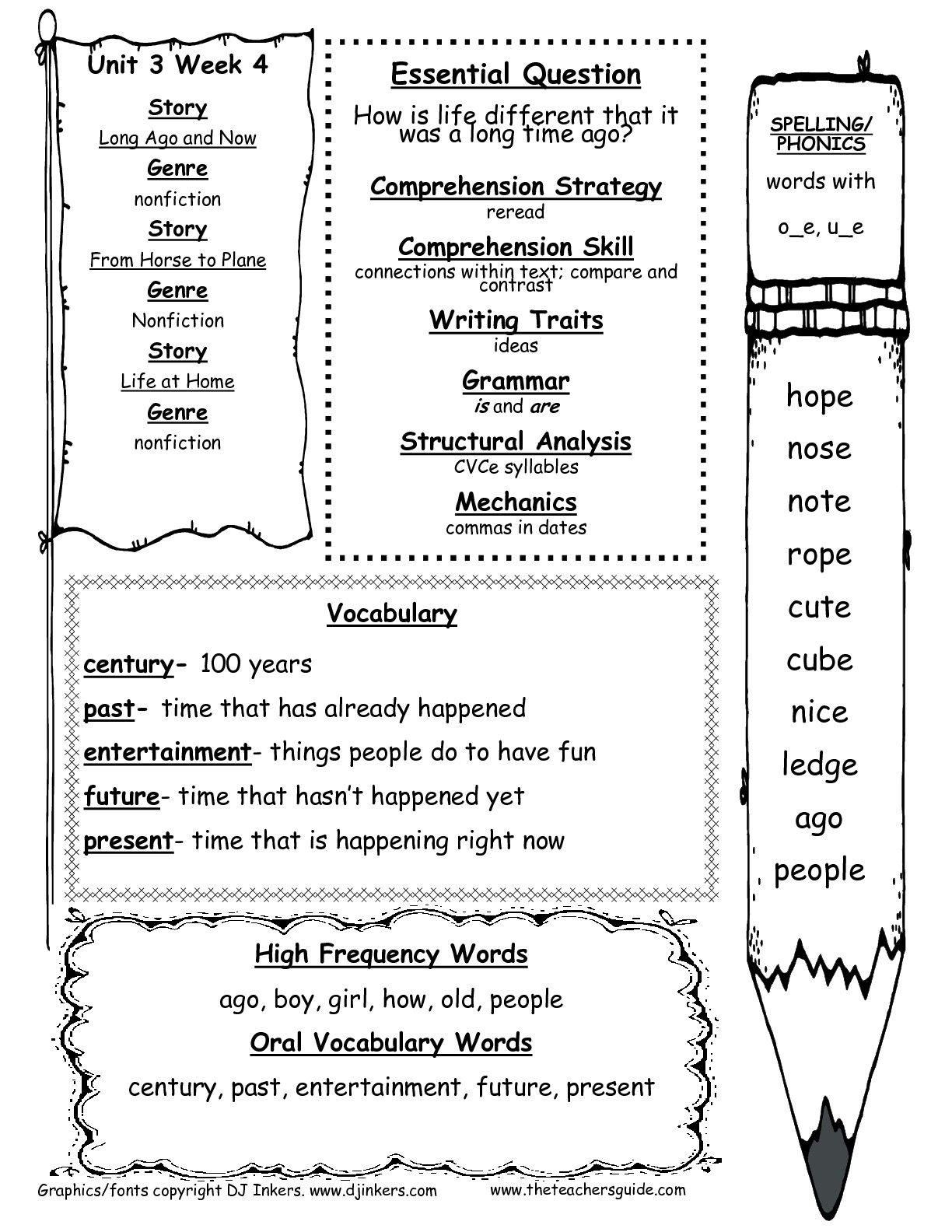 Wonders First Grade Unit Three Week Four Weekly Outline