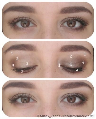 Pin On Eyeshadows Swatches Makeup Tips
