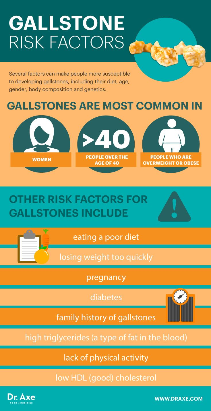 Gallstones Symptoms, Causes + Natural Treatments | Dr. Axe ...