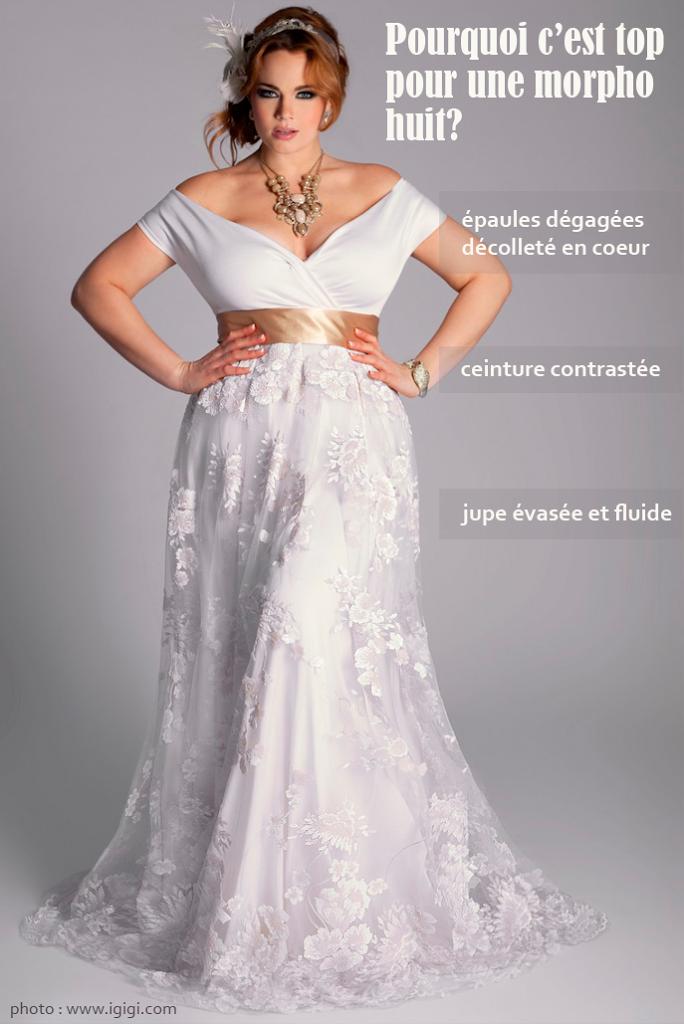 Morphologie en 8 robe de mariee