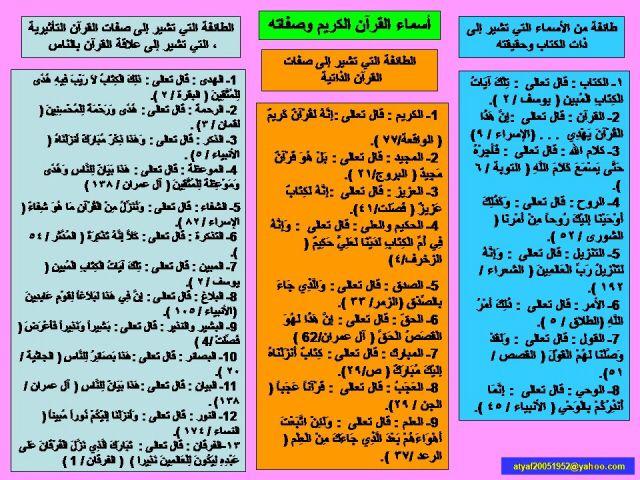 أسماء القران في القران Muslim Book Quran Islam Beliefs