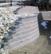 11+ Home depot retaining wall calculator ideas in 2021