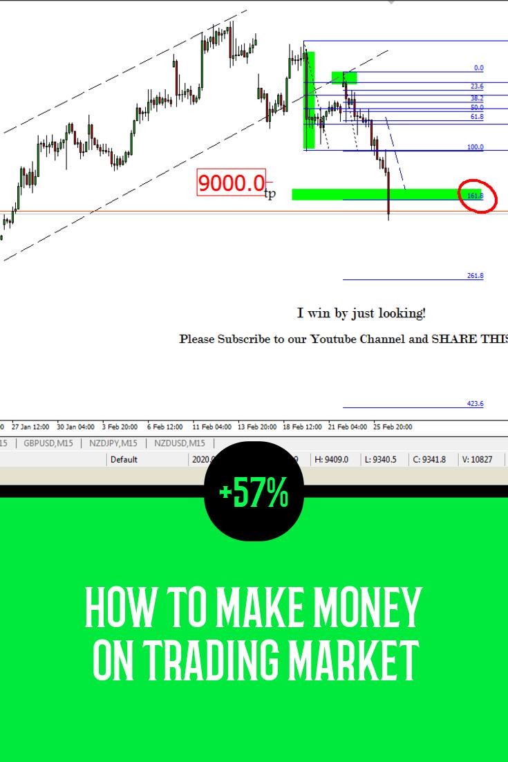 forex trading sau bitcoin
