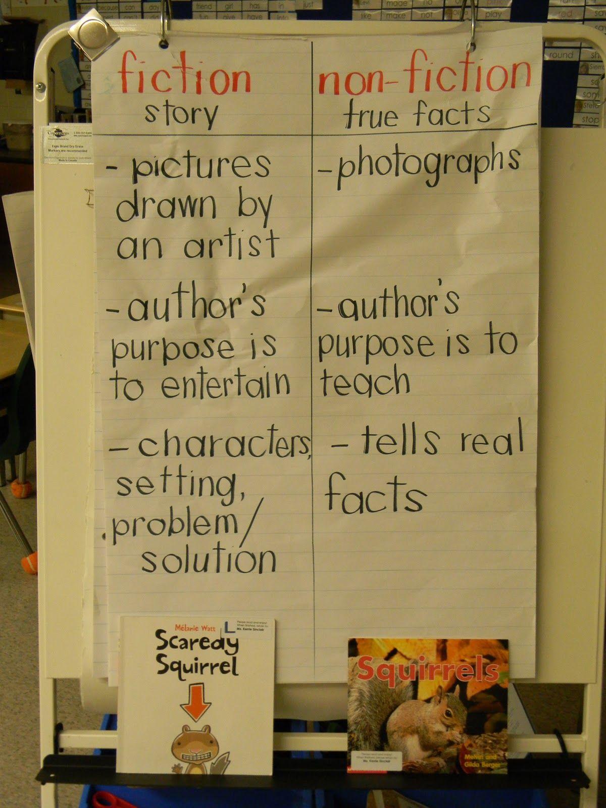 Venn Diagram On Fiction Vs Nonfiction