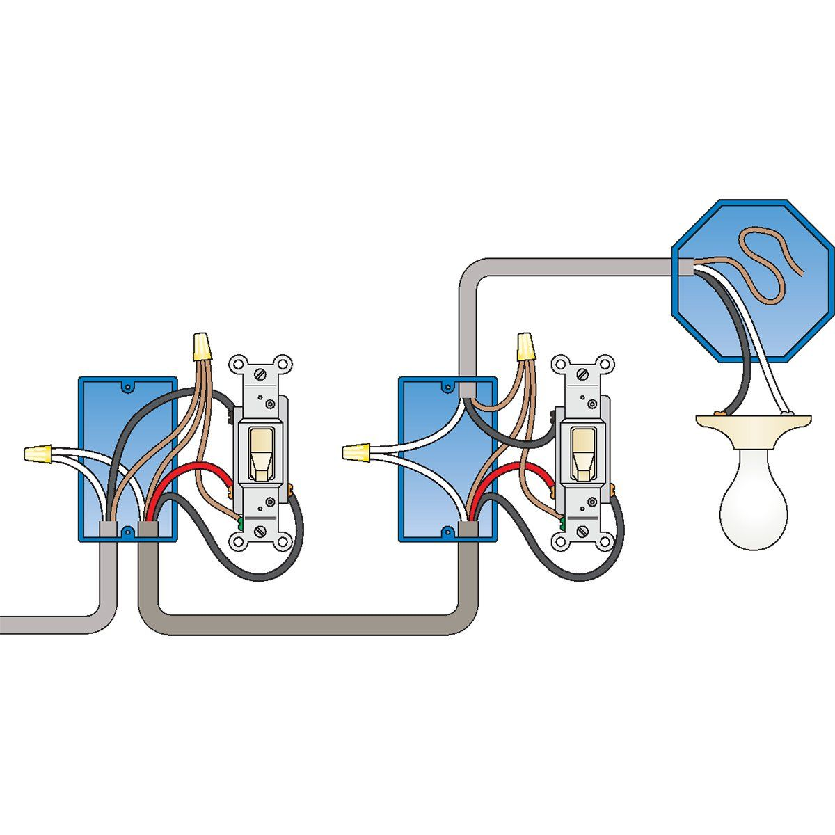 How To Wire A 3 Way Light Switch Light Switch Wiring 3 Way Switch Wiring Three Way Switch