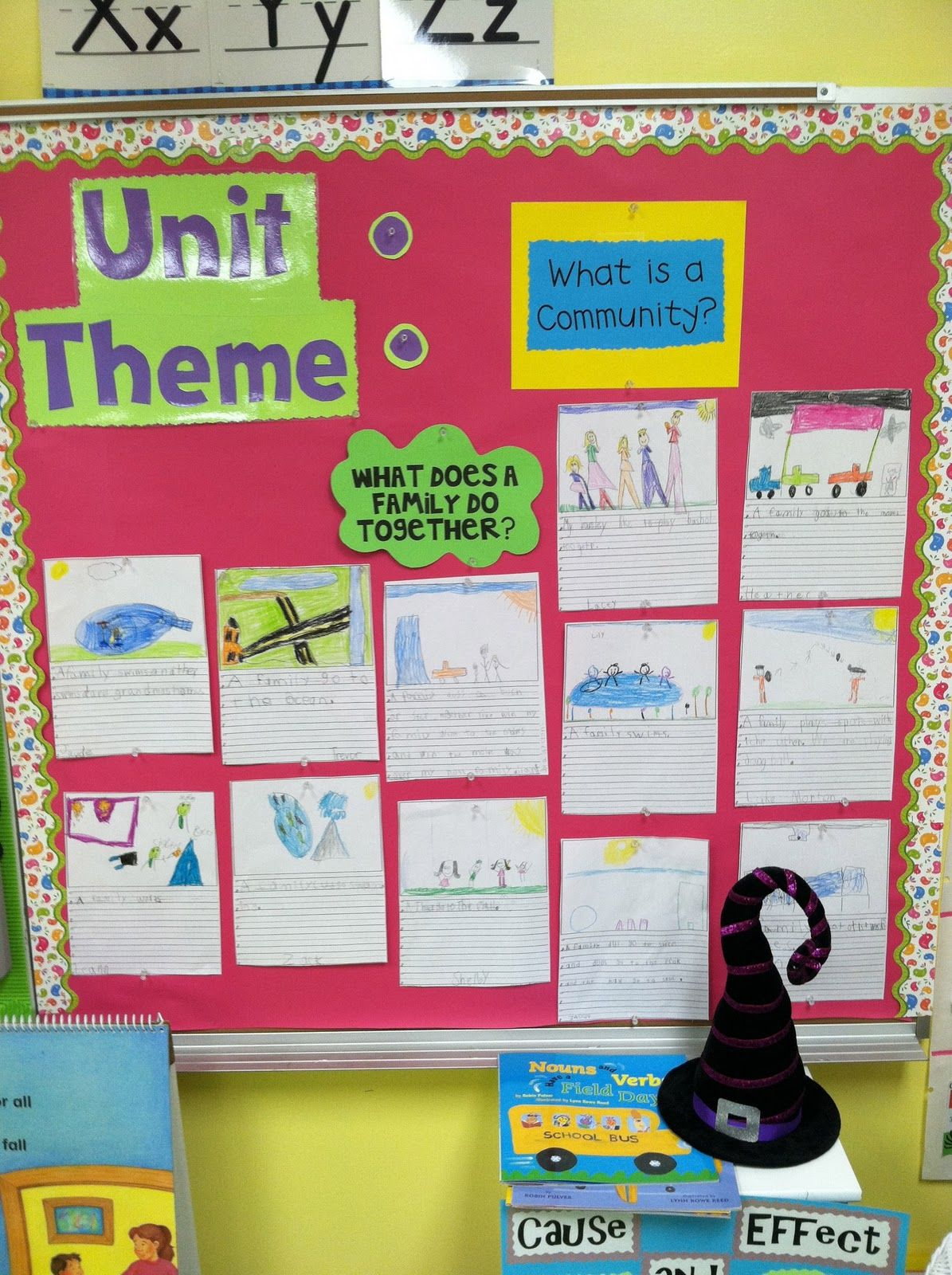 Life In First Grade Reading Street Concept Question Board