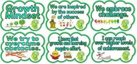 Image result for growth mindset poster