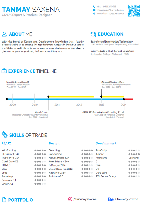What are the best formats you have seen for a resume