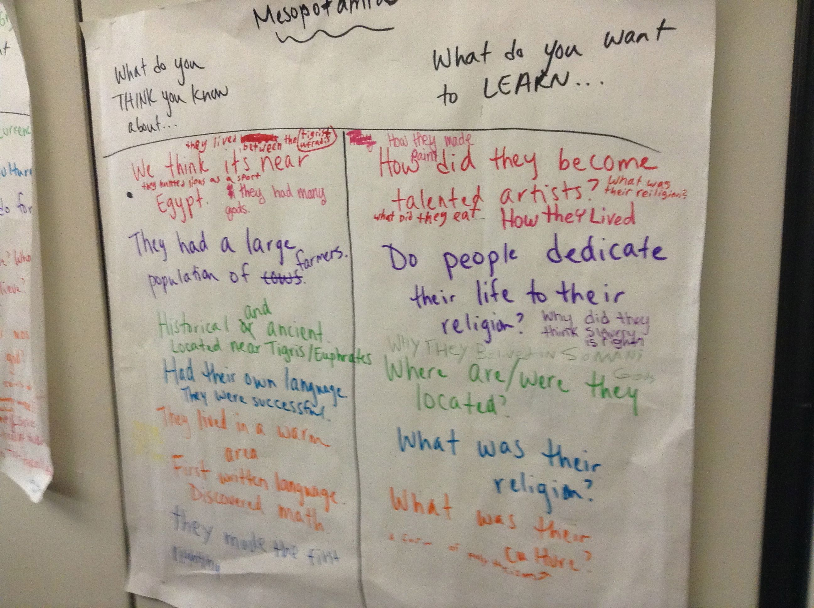 Mesopotamia Learn Know Chart With Student Responses