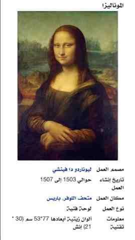 تقرير كامل عن الموناليزا Mona Lisa Artwork Art