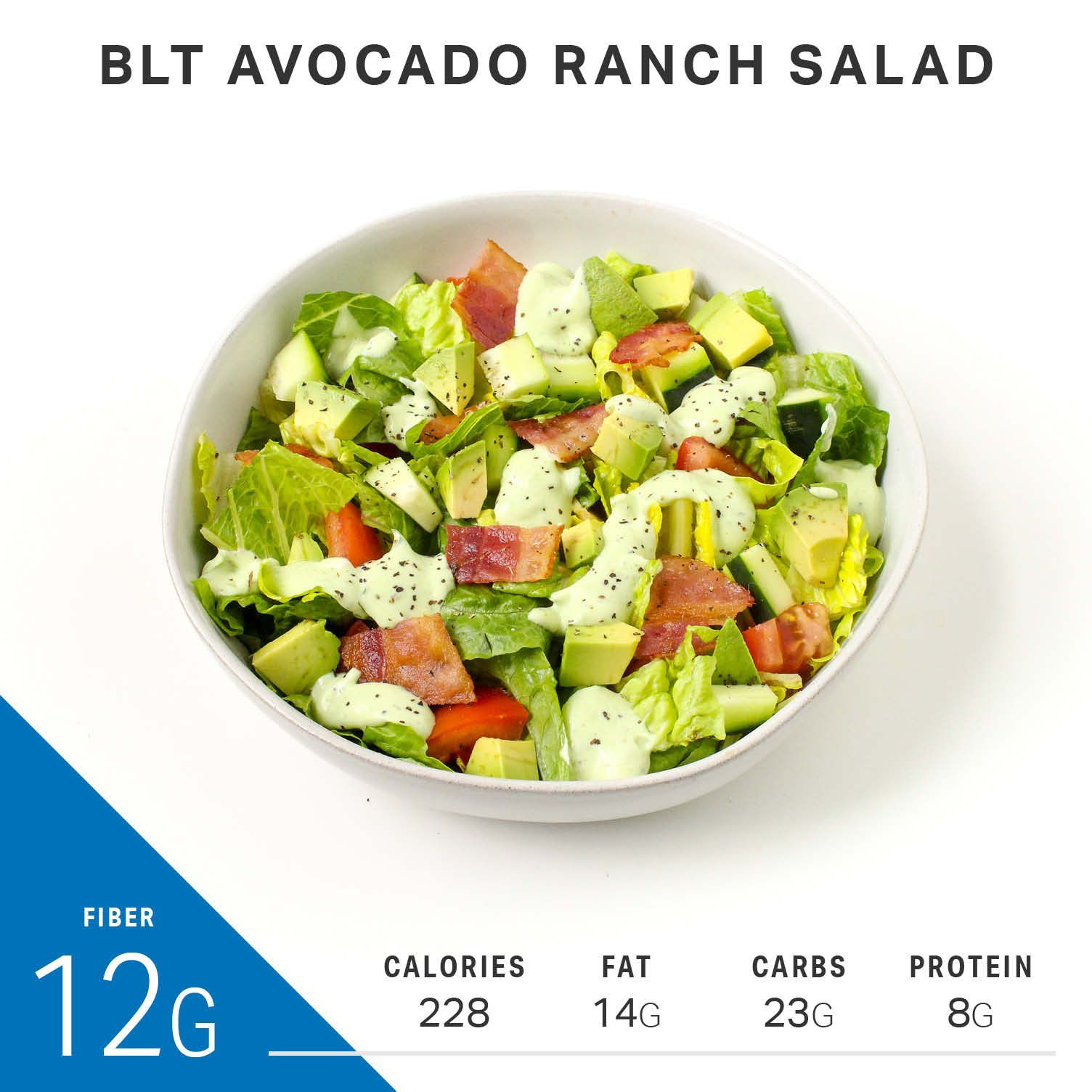 What Lunch With 10 Grams of Fiber Looks Like High fiber