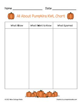 Pumpkin Kwl  Chart School And Activities
