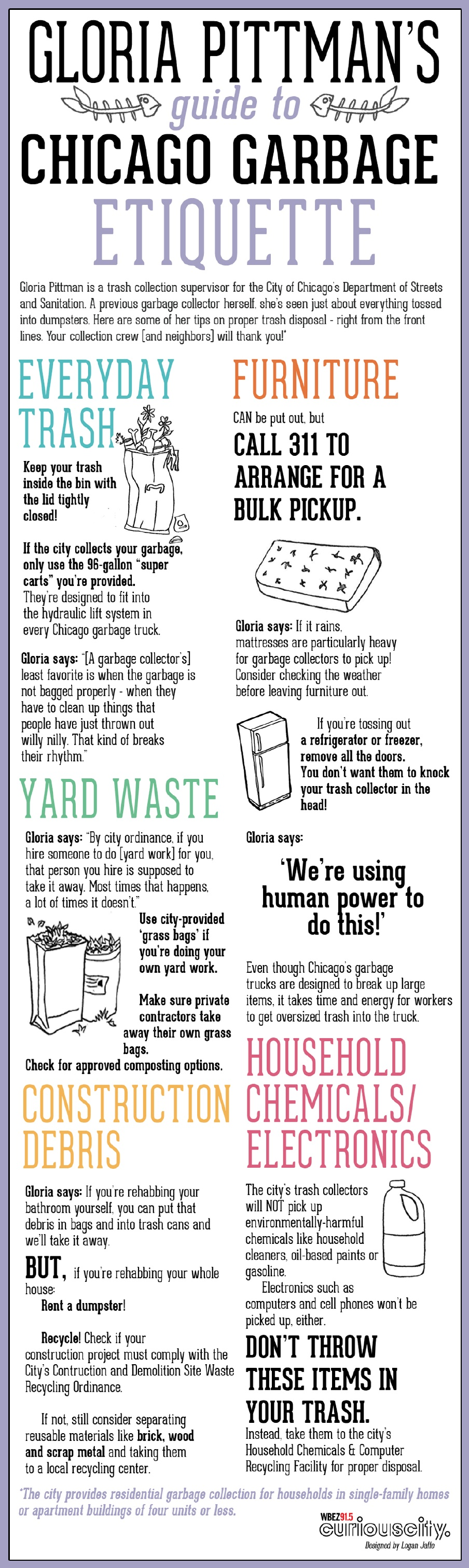Gloria Pittman S Guide To Chicago Garbage Etiquette Etiquette