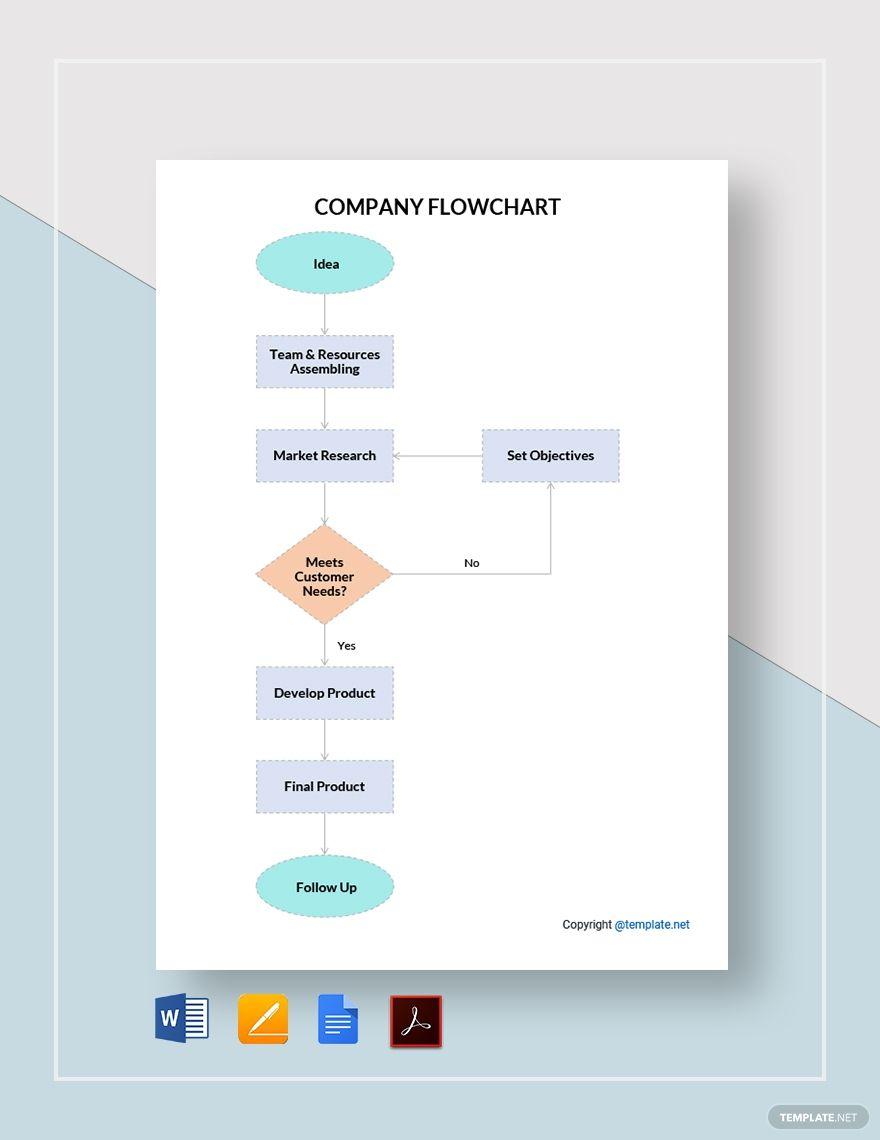 Free Editable Company Flowchart Template Ad Paid Editable Free Company Template Flowchart Flow Chart Template Flow Chart Templates Free flow chart template word