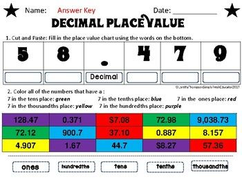 Pin on Decimal Place Value
