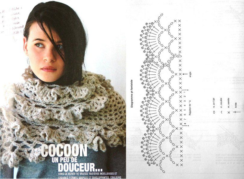 Crochet Edge - Chart All you have to do is make a simple mesh stitch ...
