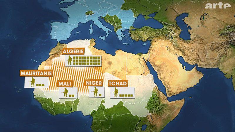 Die Staaten Der Sahelzone Haben Ihre Westlichen Partner Um Hilfe