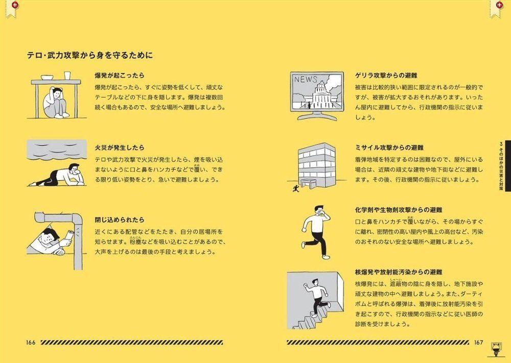 東京防災」の作成について - Google 검색