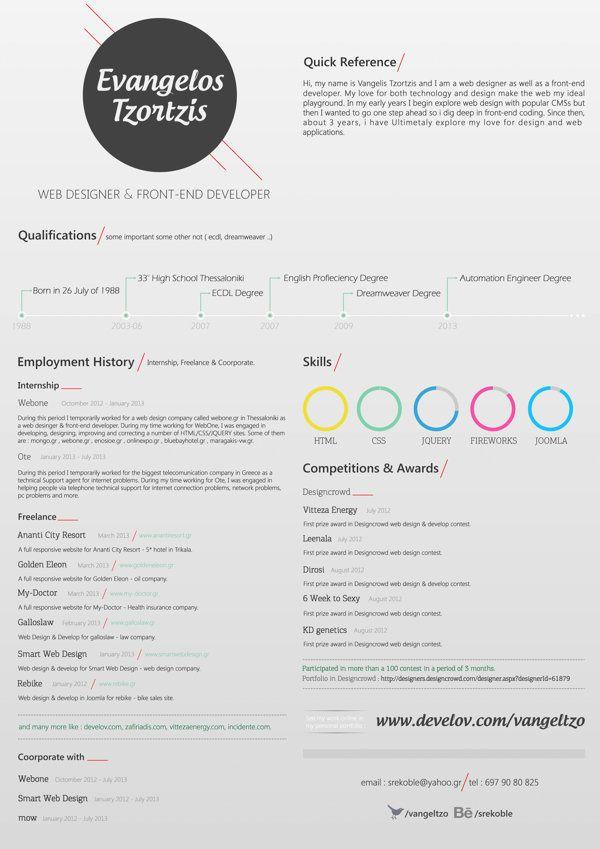 Resume Cv Vangeltzo On Behance In Inspired ▹ Resumes