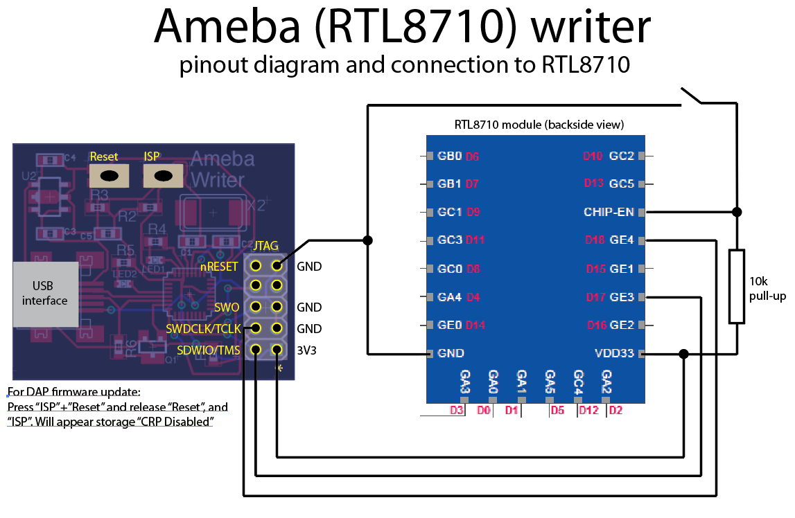 Details Rtl8710 Easy Programming By Arduino Ide Hackadayio Timer Circuit Diagram Also Circuitlab Online Schematic Editor