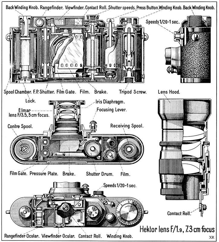 1939 ... anatomy-of-a-Leica | James Vaughan | Flickr