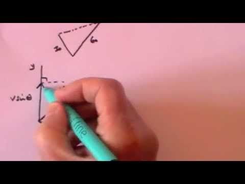 Vector Algebra - Addition, Subtraction and Dot  Cross Products