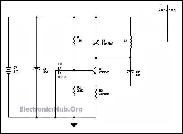 Simple fm radio jammer circuit working and applications circuit simple fm jammer circuit diagram working and applications are explained in detailed manner in this ccuart Gallery