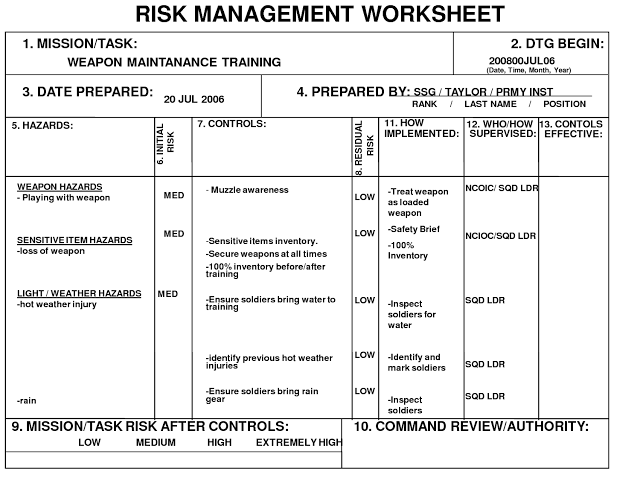 Simple Risk Management Sheet Template  Project Management