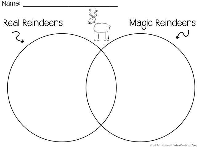 Reindeer Venn Diagram! Students will compare real reindeer