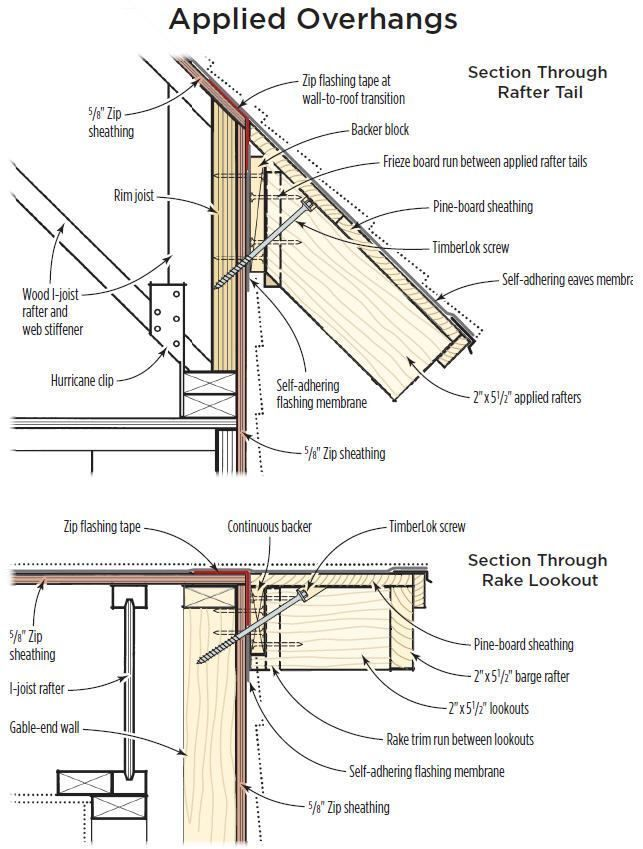 High Performance Homes On A Budget Mansard Roof Roof Architecture Roof Detail